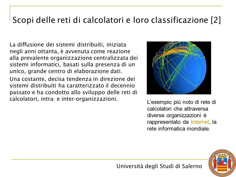 Scopi delle reti di calcolatori e loro classificazione [2]